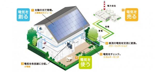 img_solar02