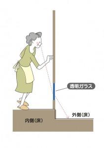 段差+女性