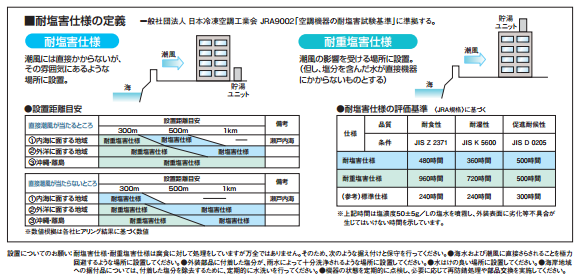 www.corona.co.jp question catalog_dl juusetsu catalog 14eco_10ver.pdf.png