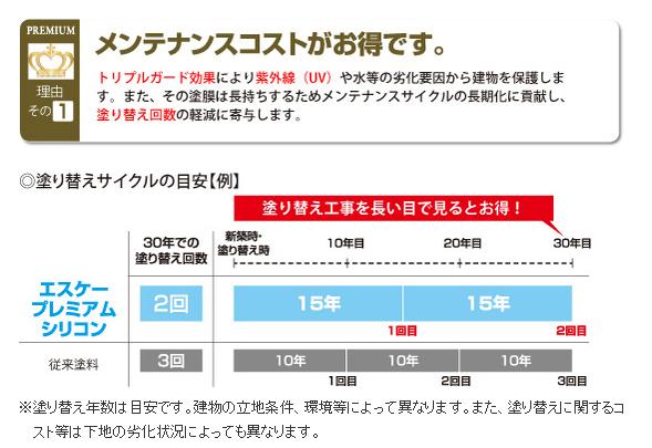 エスケープレミアムシリコン 製品情報 エスケー化研株式会社2