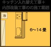 キッチン入れ替え工事+内部改装工事のの施工範囲