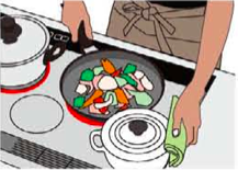 「トイレ・キッチン」編:リフォーム方法のメリット・デメリット&価格比較