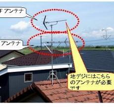 コロニアル屋根の修理時期を見分ける方法の画像
