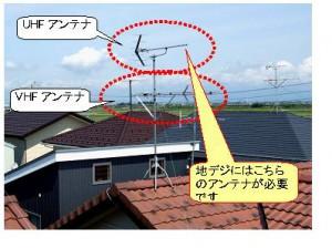 コロニアル屋根の修理時期を見分ける方法