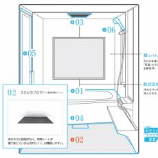 掃除がしやすい今どきのお風呂・システムバスの作り方!構造と機器の紹介の画像