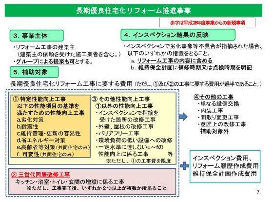 choukiyuryo_reform