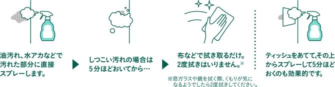 ウタマロクリーナー使用方法